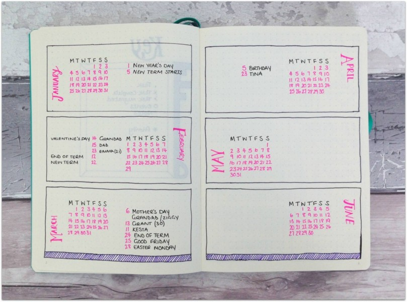 bullet_journal_future_log