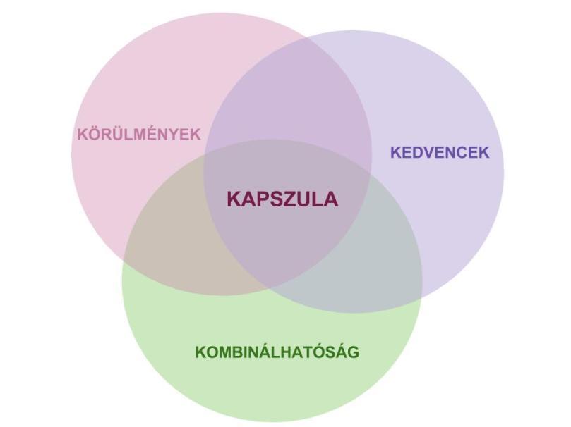 udv-a-kapszuladban-2